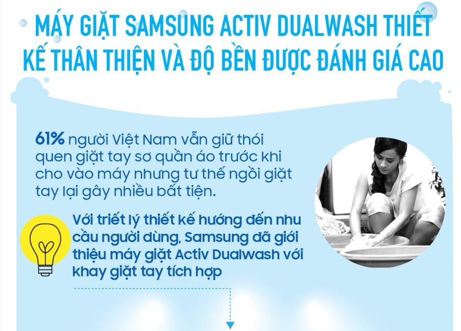 96% người dùng hài lòng với sản phẩm điện gia dụng Samsung - 4