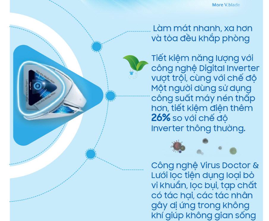 96% người dùng hài lòng với sản phẩm điện gia dụng Samsung - 7