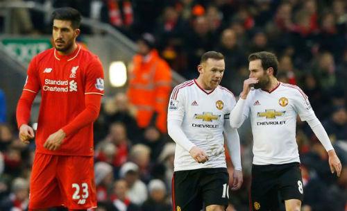 Bốc thăm 1/8 Europa League: Đại chiến MU - Liverpool - 1