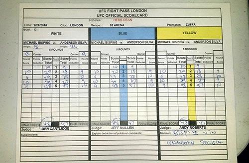 Cho đối thủ bầm dập, huyền thoại UFC vẫn ôm hận - 5