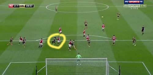 """Góc chiến thuật MU - Arsenal: """"Thảm họa"""" phòng ngự - 7"""