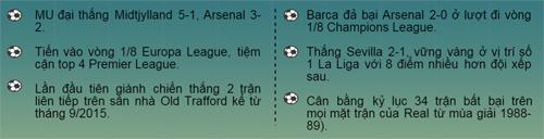 Siêu sao ấn tượng: Rashford đâu kém tài Messi (Infographic) - 3