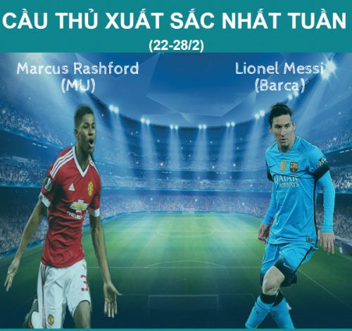 Siêu sao ấn tượng: Rashford đâu kém tài Messi (Infographic) - 1