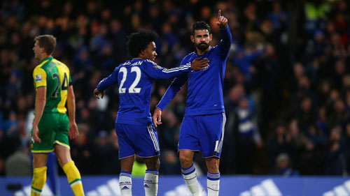 Norwich – Chelsea: Viết tiếp giấc mơ - 2
