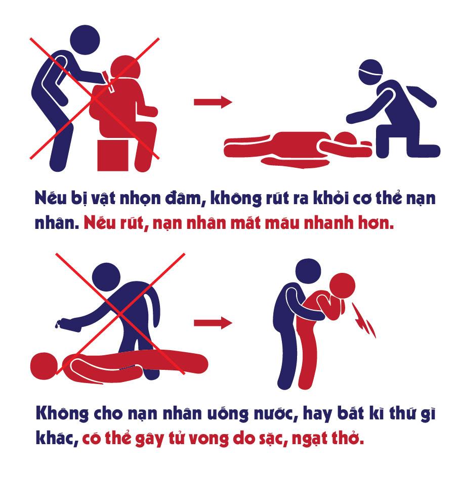 Infographic: Điều tuyệt đối cấm khi sơ cứu người bị TNGT - 2