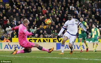 Chi tiết Norwich - Chelsea: Bảo toàn thành quả (KT) - 4