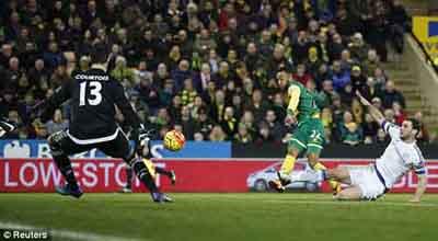 Chi tiết Norwich - Chelsea: Bảo toàn thành quả (KT) - 5