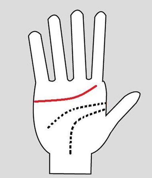 Bàn tay tiết lộ đàn ông có chung thủy hay không - 4