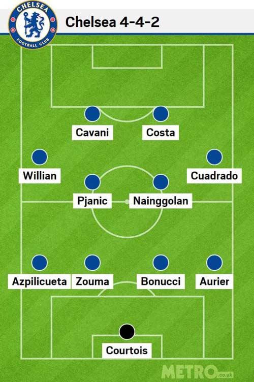"""Cải tổ Chelsea: HLV Conte bán sao bự, """"Serie A hóa"""" - 2"""