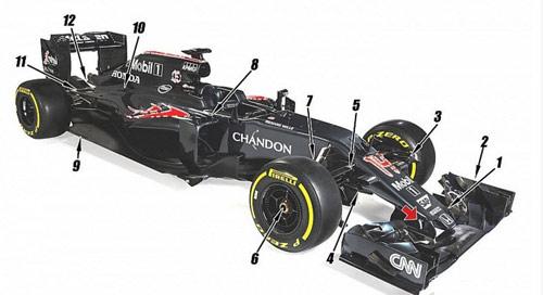 """F1, McLaren MP4-31: Sẵn sàng cho màn """"comeback"""" - 2"""