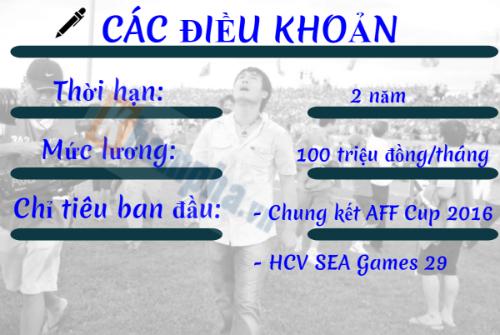 """Hữu Thắng: Từ trung vệ """"thép"""" đến HLV trưởng ĐTVN (Infographic) - 6"""