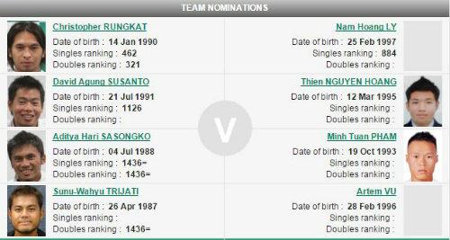 Davis Cup: Hoàng Nam tỏa sáng nuôi hy vọng cho ĐTVN - 2