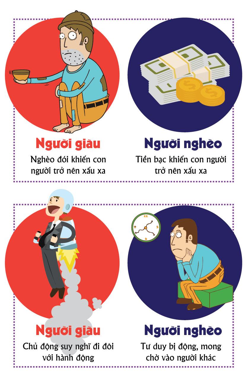 [Infographic] Người giàu khác người nghèo những gì? - 1