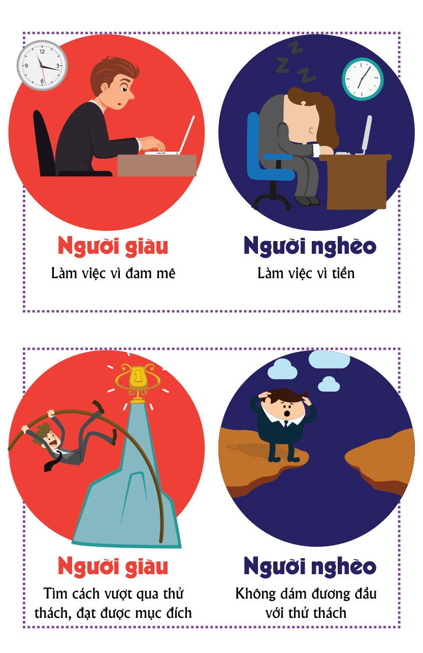 [Infographic] Người giàu khác người nghèo những gì? - 3