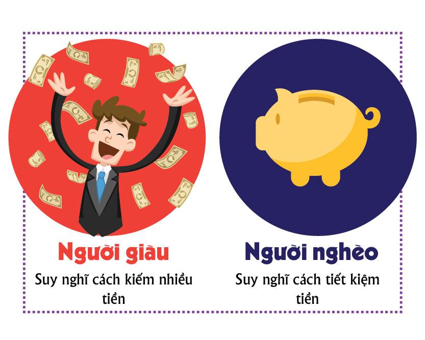 [Infographic] Người giàu khác người nghèo những gì? - 4