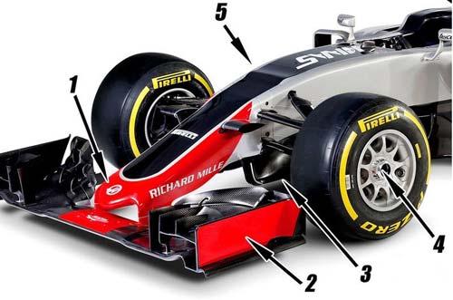 Tân binh Haas F1:  Chiếc xe mới, thiết kế phổ biến - 1