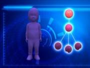 Sức khỏe đời sống - Phát hiện đột phá trong nghiên cứu điều trị ung thư di căn