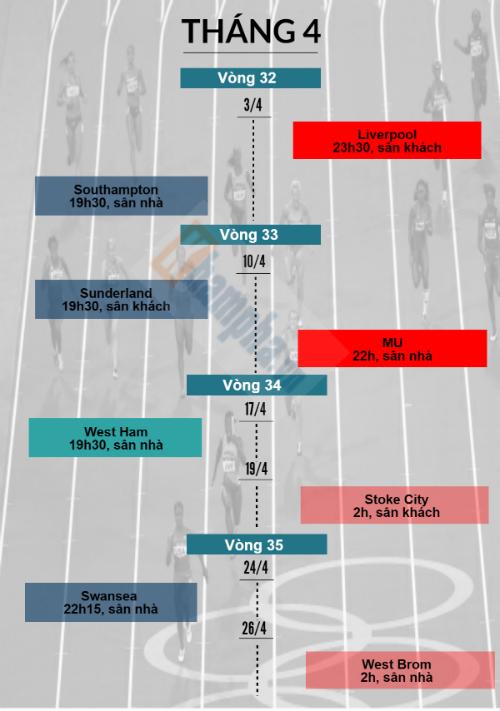 Leicester, Tottenham: Gian nan đua đến ngôi vương (Infographic) - 6
