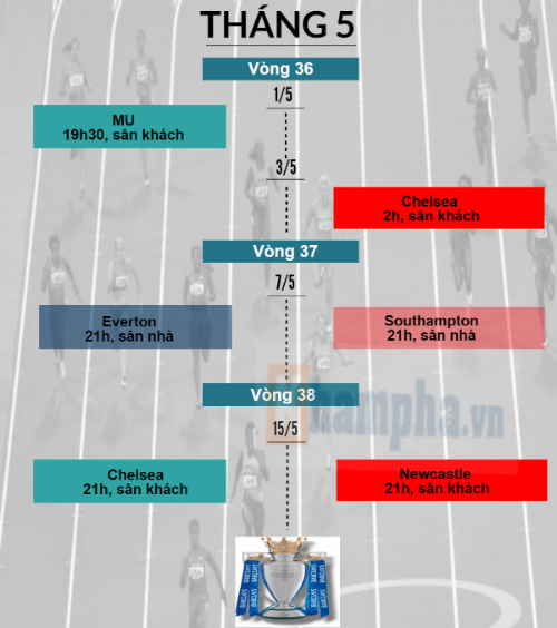 Leicester, Tottenham: Gian nan đua đến ngôi vương (Infographic) - 7