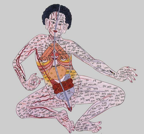 Kỳ bí y thuật Tây Tạng - 1