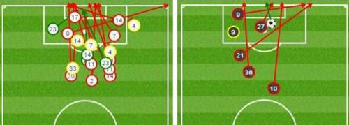 Klopp đấu trí Van Gaal: Xứng danh kình địch - 4