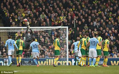 Chi tiết Norwich - Man City: Chống trả kiên cường (KT) - 4