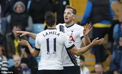Chi tiết A.Villa - Tottenham: 3 điểm nhẹ nhàng (KT) - 8