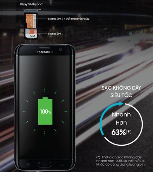 Mua Galaxy S7, tận hưởng ưu đãi đặc quyền Worry-free - 2