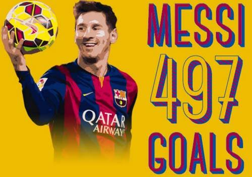 Lập hat-trick trước Arsenal, Messi sẽ cán mốc 500 bàn - 1