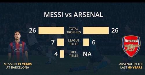Ảnh chế: Một mình Messi chấp 60 năm lịch sử Arsenal - 6