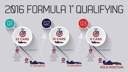 F1, Australian GP 2016:  Tăng độ khó, san đều cơ hội - 1