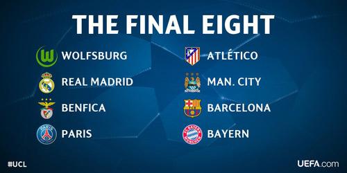 Tứ kết cúp C1: Real & Bayern dễ thở, Man City gặp khó - 4