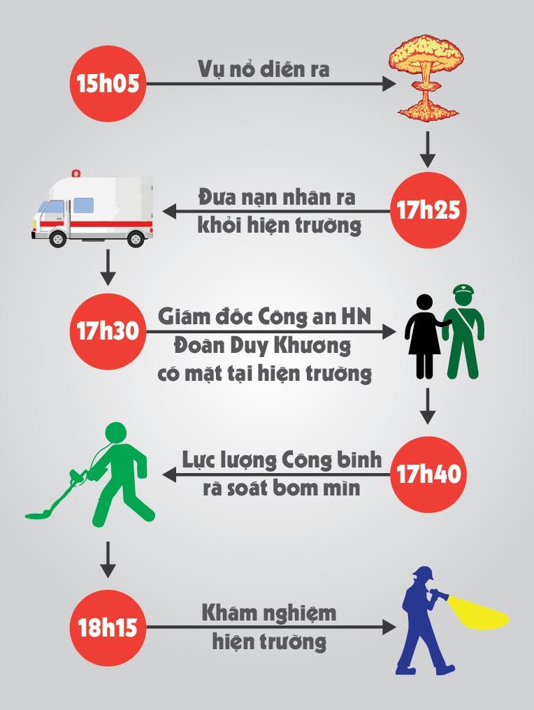 [Infographic] Toàn cảnh vụ nổ ở khu đô thị Văn Phú - 2