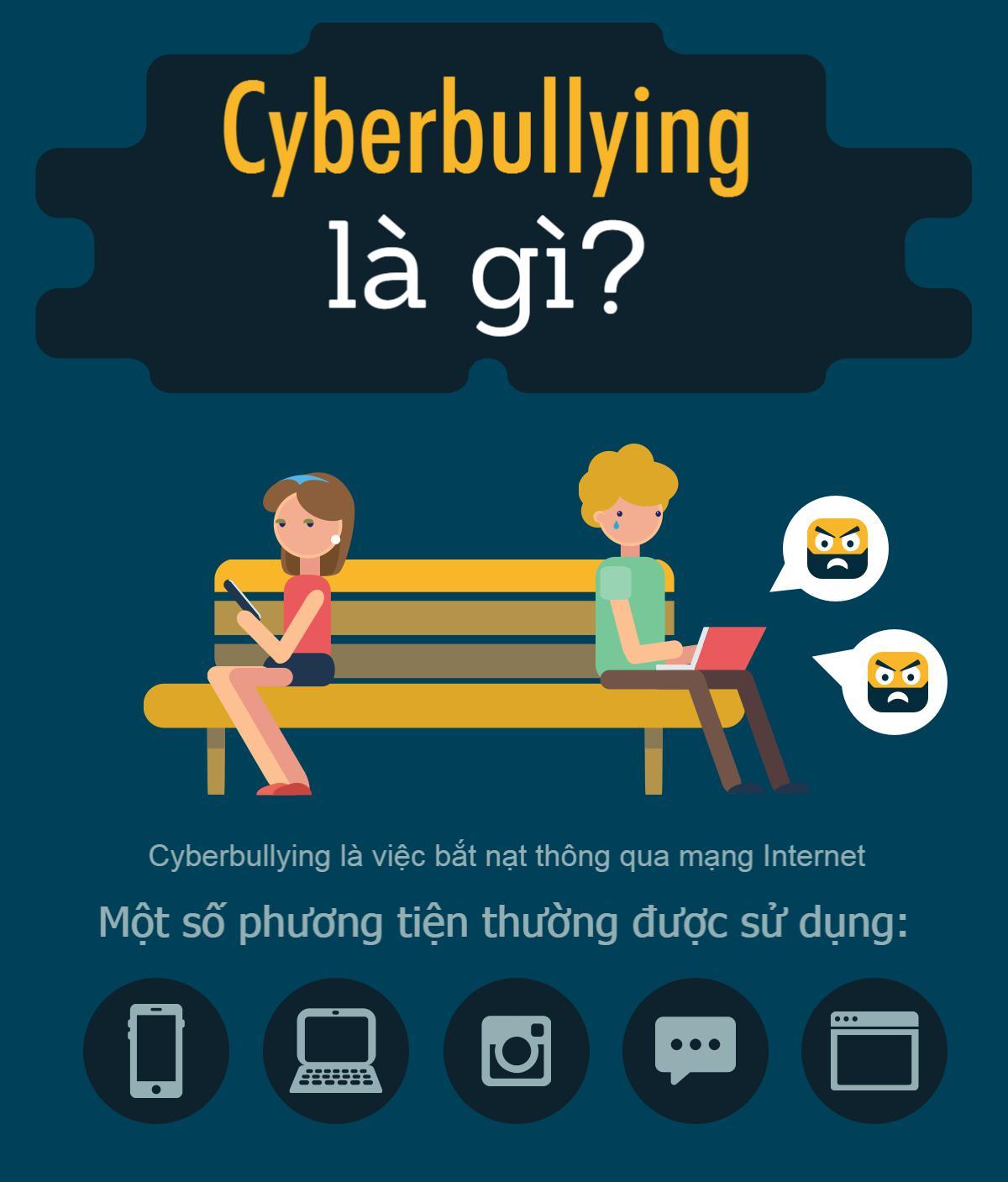 Bạo lực internet và hậu quả khó lường - 1