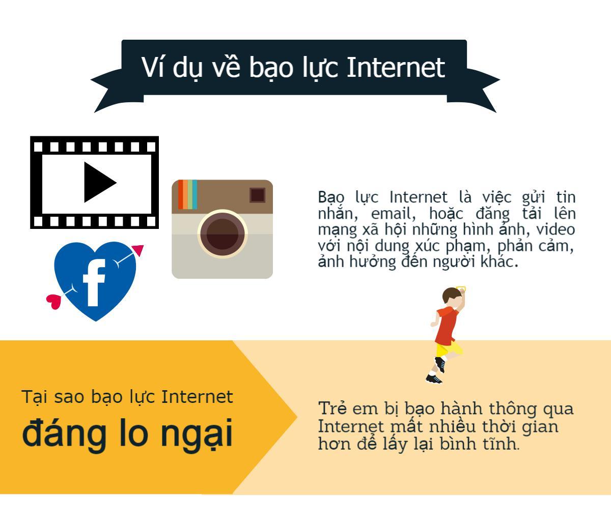 Bạo lực internet và hậu quả khó lường - 2