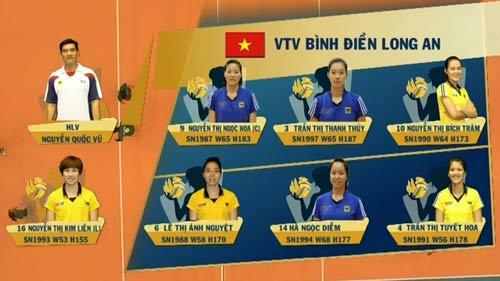Bóng chuyền nữ: VTV Bình Điền LA vào bán kết - 2