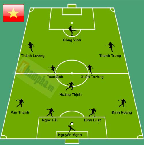 """Chi tiết Việt Nam - Đài Loan (TQ): Công Vinh """"khóa sổ"""" (KT) - 20"""