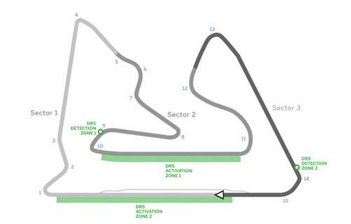 F1, Bahrain GP: Giữa vùng sa mạc khốc liệt - 1