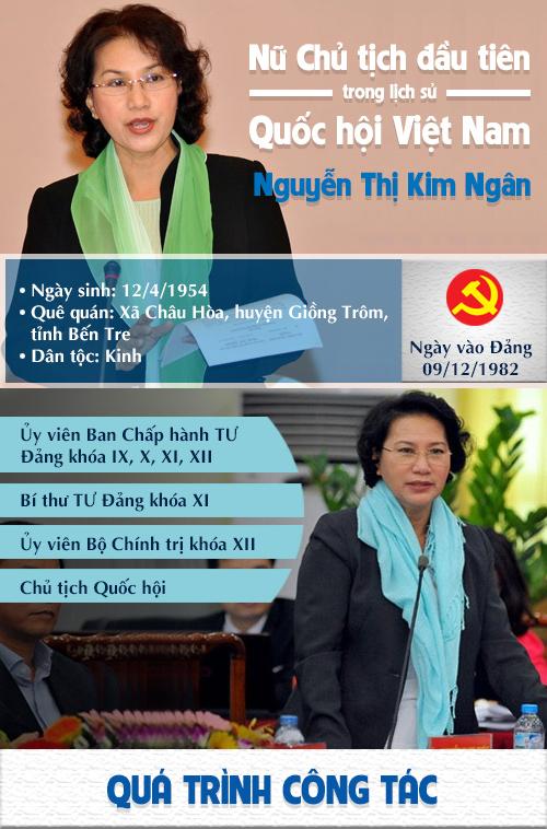 Nu chu tich Quoc Hoi dau tien cua Viet Nam - 1