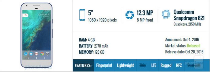 Điểm mặt những smartphone Android đáng giá 2016 - 2