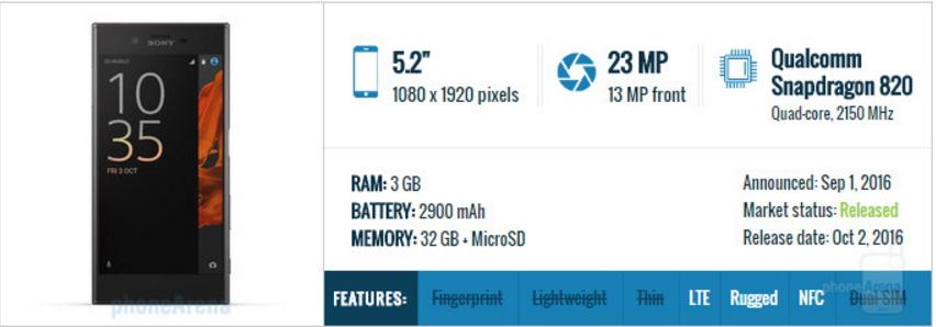 Điểm mặt những smartphone Android đáng giá 2016 - 9
