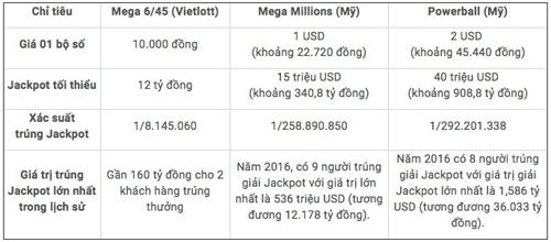 Tìm ra nơi phát hành tờ vé số trúng gần 49 tỉ đồng - 2