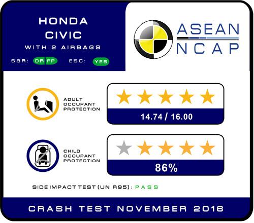 Honda Việt Nam công bố giá bán chính thức của Honda Civic thế hệ 10 - 5
