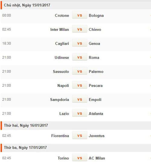 Serie A trước vòng 20: Nhà vô địch độc bước - 2