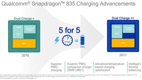 5 cải tiến quan trọng trên vi xử lý Snapdragon 835 - 2