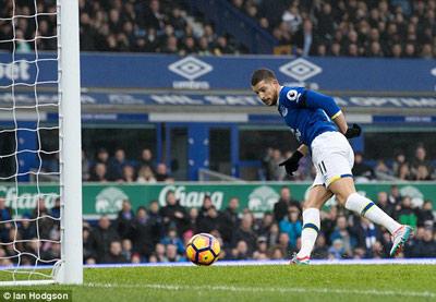 Chi tiết Everton – Man City: Tan nát tại Goodison Park (KT) - 3