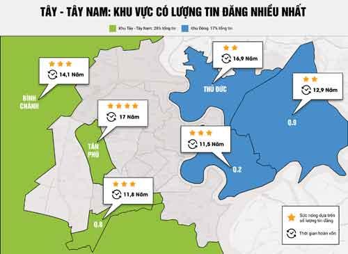 """Căn hộ dưới 1 tỷ đồng khu Tây Sài Gòn """"nóng"""" cận Tết - 2"""