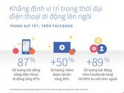 Công nghệ thông tin - Xu hướng chia sẻ video trên Facebook tăng cao dịp tết