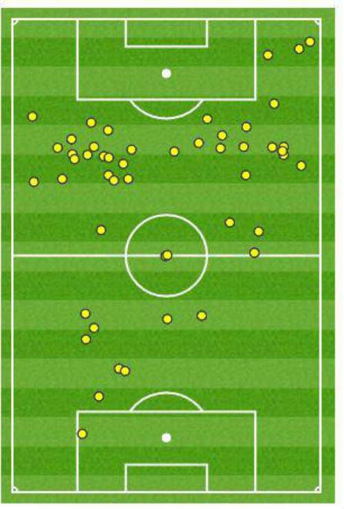 """Sanchez """"tàng hình"""", chán nản Arsenal đến cùng cực - 3"""