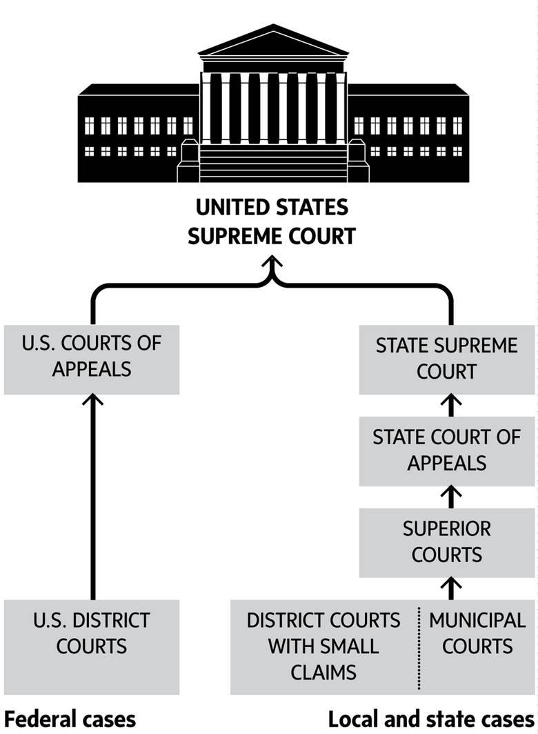 """Trump cần làm gì để """"đấu"""" tiếp với thẩm phán liên bang? - 2"""